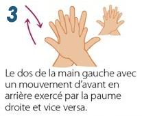 Se laver les Mains avec une Solution hydroalcoolique